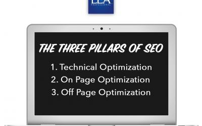 The Three Pillars of SEO